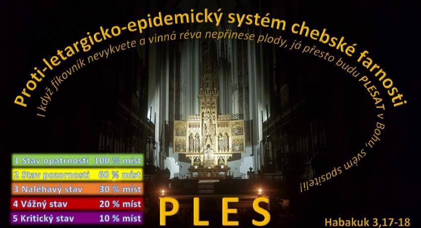 P(L)ES: Změna počítání max. počtu účastníků bohoslužeb