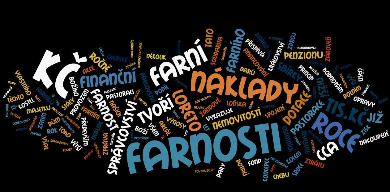 financni_zprava_wordle