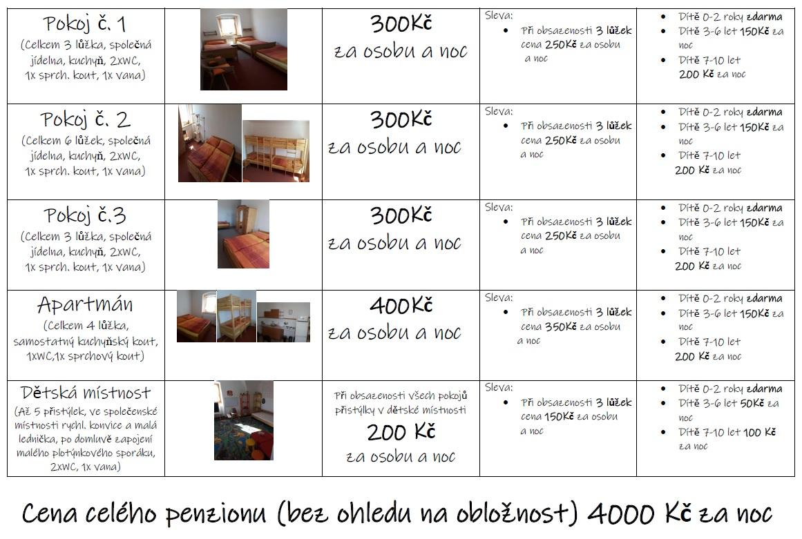 fp_ceny_sluzeb_2020_09