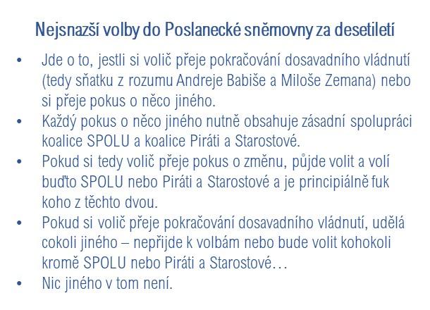 snadne_volby_2021